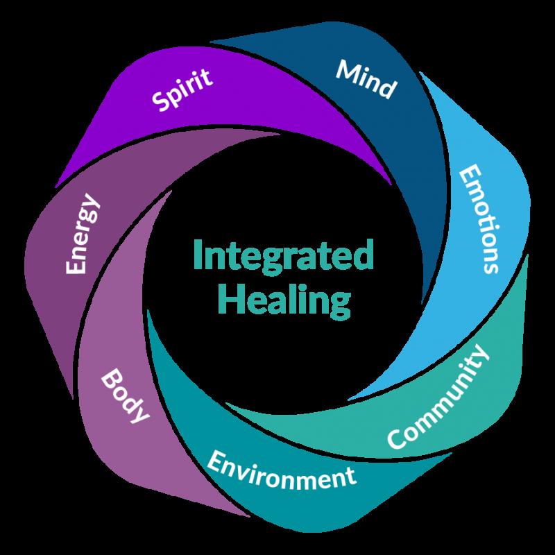 integrate_healing_overview-02