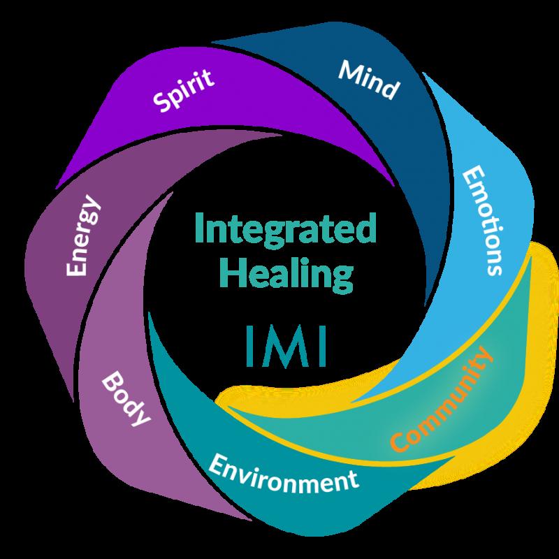 integrate_healing_community-01