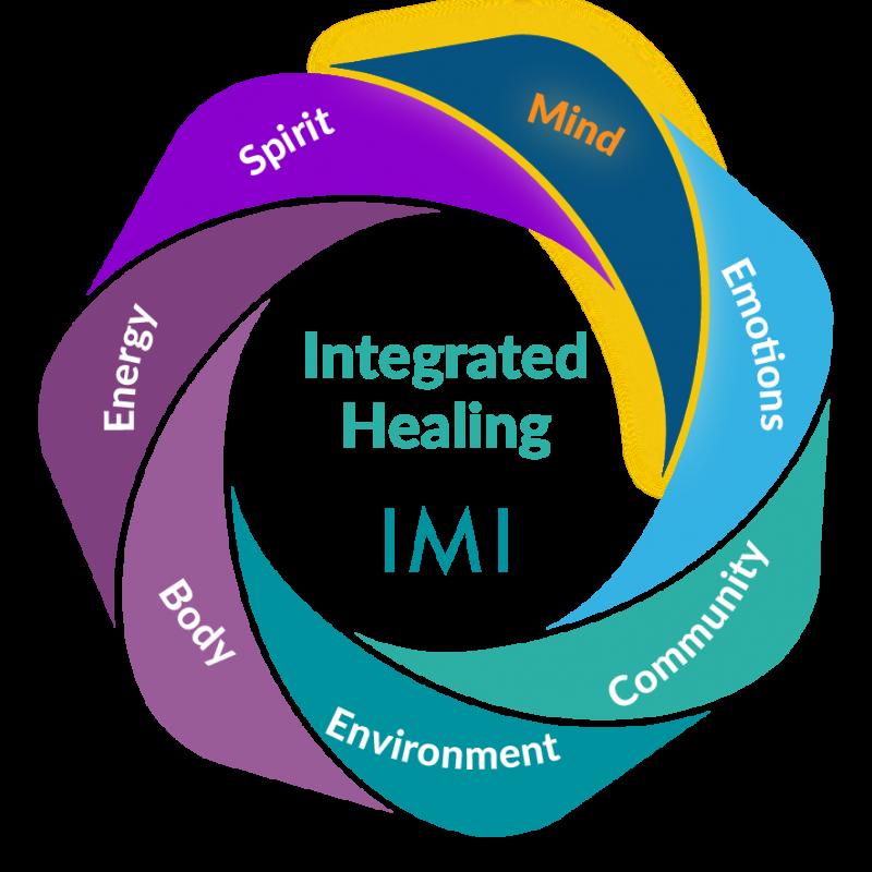 integrate_healing_mind-01