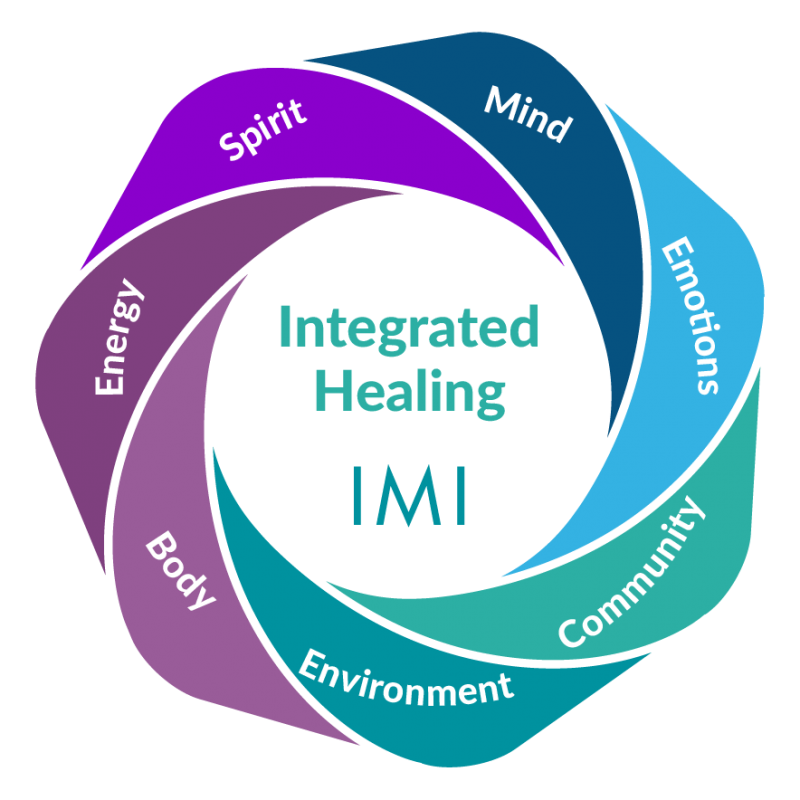 integrate_healing_overview-01